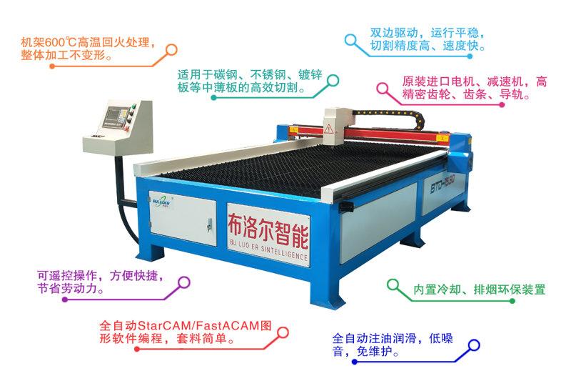 台式数控等离子切割机产品特点
