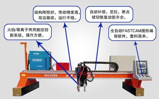 重型龙门火焰等离子数控切割机产品特点