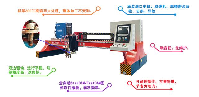 龙门数控等离子切割机产品优势